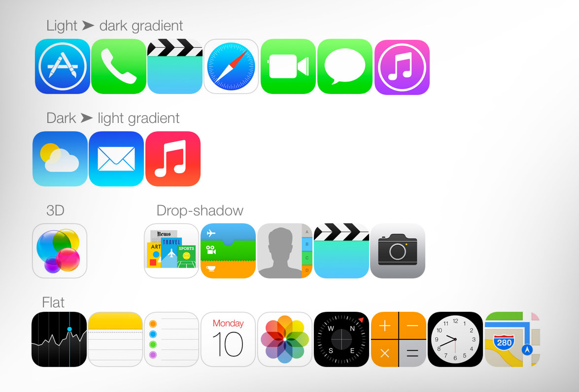 Do You Prefer The Old Ios Look Ios 6 And Behind Or How It Looks Now Apple