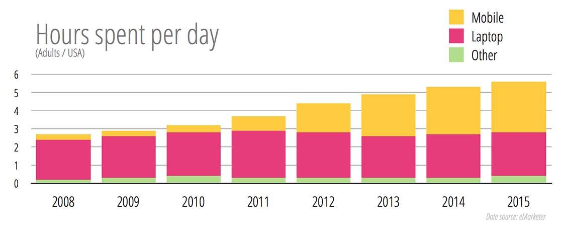 misleading types of graphs for the media baekdal plus